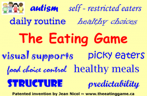 The Eating Game™ provides a very visual, structured, hands on tool that can be a fun way to plan healthy meals every day!
